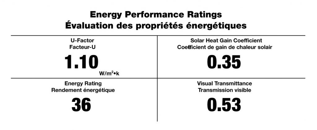 example of energy star window label with u-value