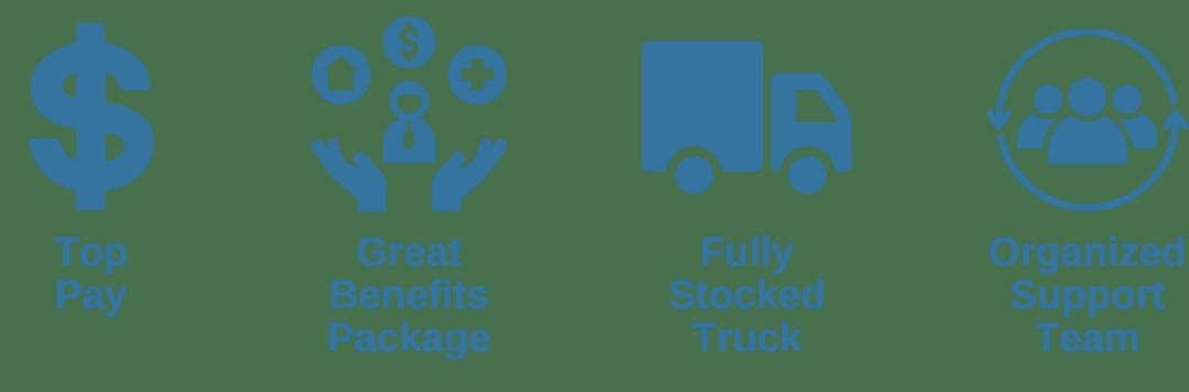 Weaver Job Benefits